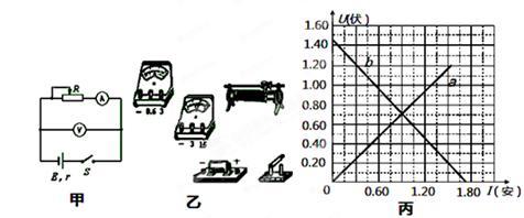 (2)实验所用电路如图甲所示,请用笔画线代替导线在图乙中完成实物