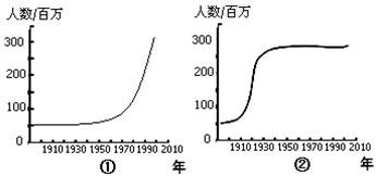 中国人口增长率变化图_某地人口的负增长率