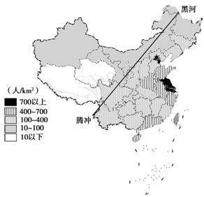 新疆地区人口