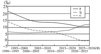 2020年俄罗斯自然增长人口_2020年俄罗斯红场阅兵