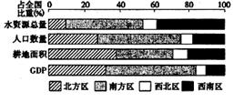 19连云港各年区域经济总量_连云港区域最新划分图