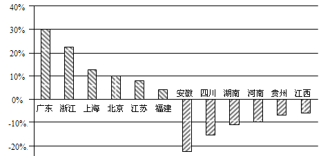 图示反映我国流动人口_我国近些年流动人口图